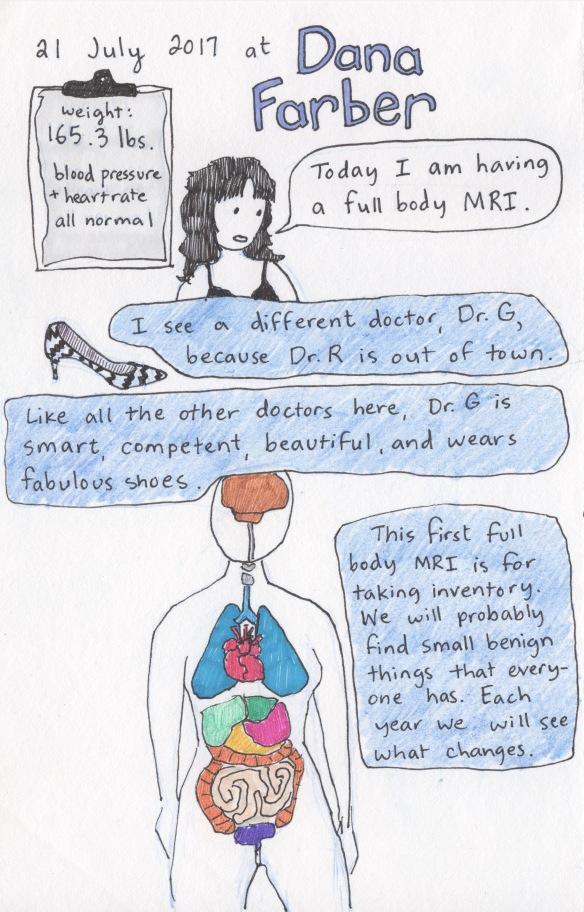 full body MRI 1